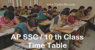 AP-SSC-Time-Table-PDF-Download