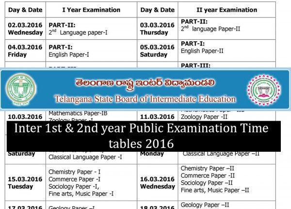 Telangana-Inter-Exams-