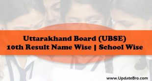 Uttarakhand-board-10th-Results-name-wise