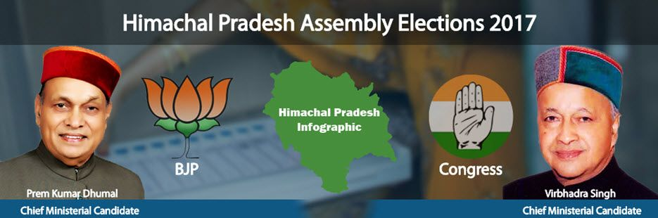 himachal-pradesh-assembly-election-results-pdf-winners-list